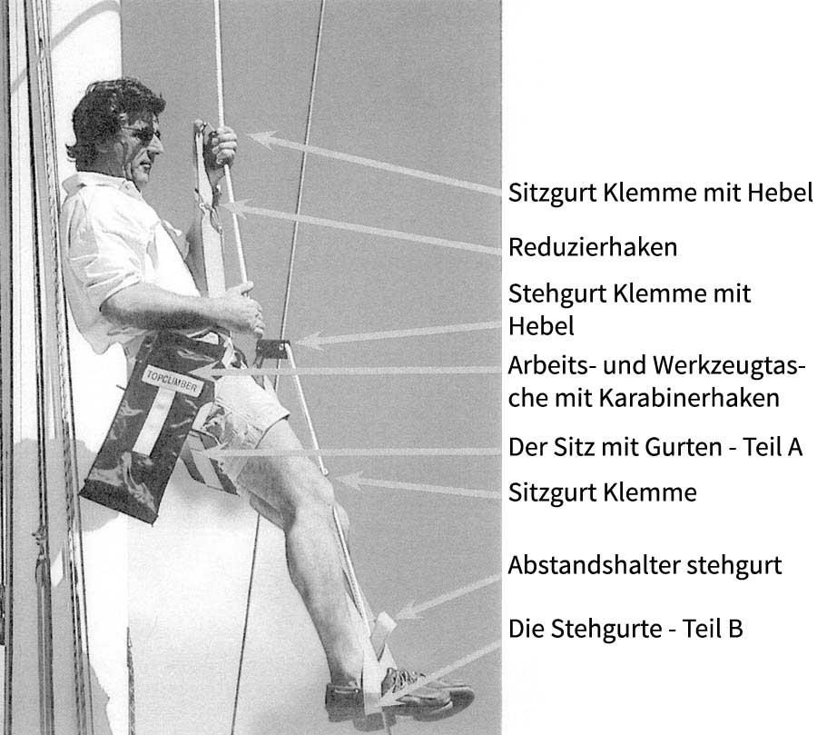 topclimber--bedienungsanlei