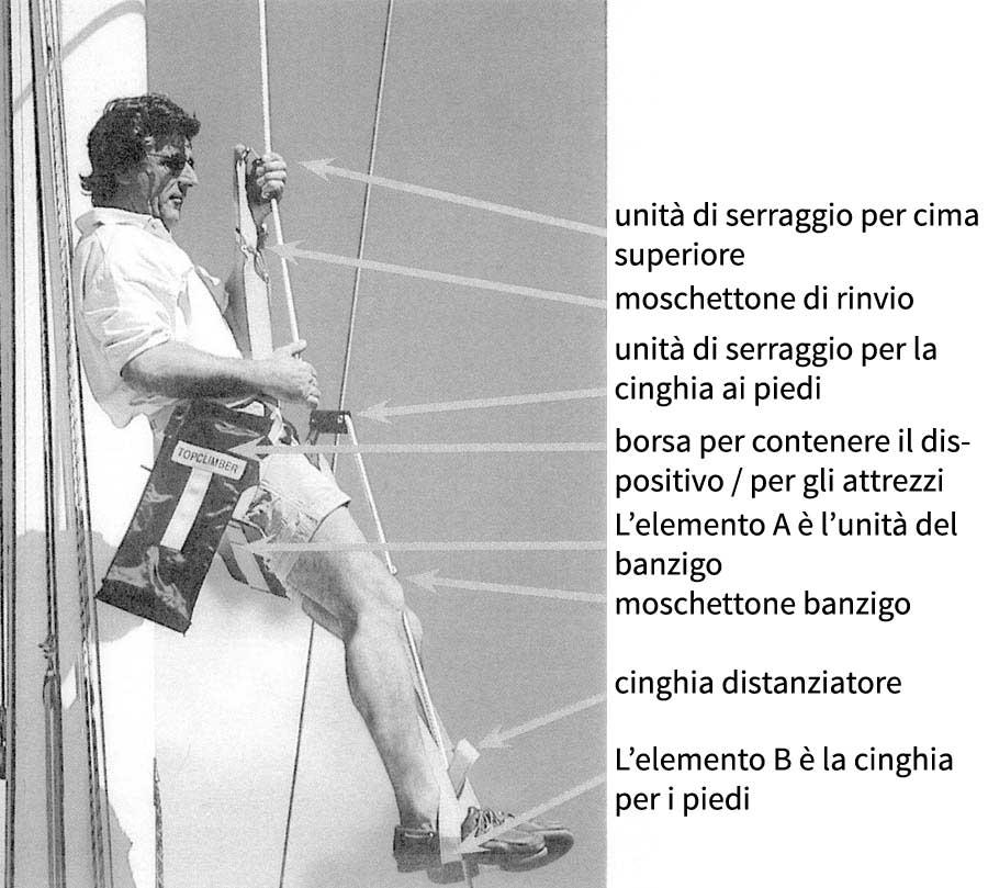 Topclimber manuale d'uso