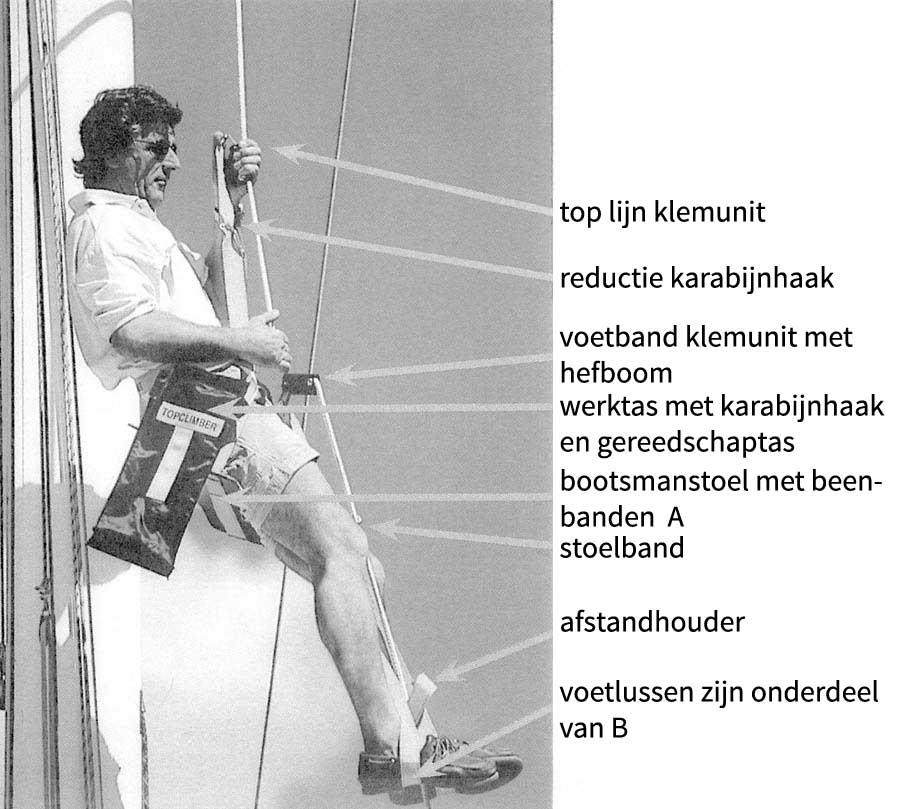 handleiding topclimber